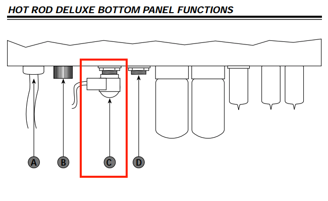 hot rod deluxe bottom panel connections with main speaker output highlighted
