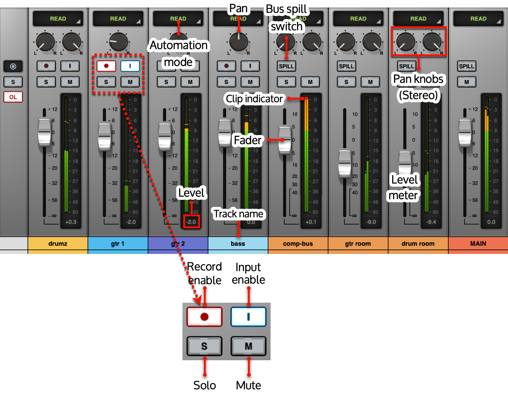 mixer-view-faders.png